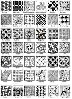 Zentangle Drawings, Doodles Zentangles, Doodle Drawings, Abstract Drawings, Sketchbook Drawings, Sketches, Zen Doodle Patterns, Doodle Art Designs, Zentangle Patterns