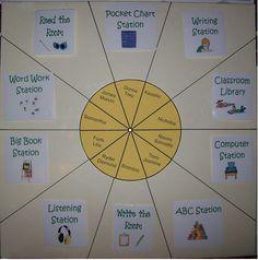 Easy literacy station rotation system