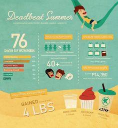 summer infographics
