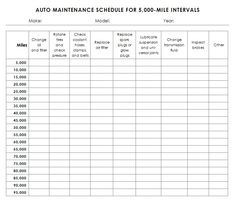Keep track of your vehicle's maintenance and repairs with this ...