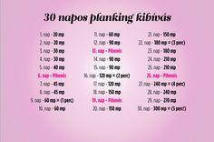 Szeretnél te is olyan feszes hasat villantani, mint a Victoria's Secret angyalok? Akkor vágj bele a 30 napos planking kihívásba!