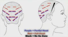 "RULES OF PLACEMENT: POSITION TAPE-INS TWO FINGER WIDTHS (1"" or more) ABOVE HAIR LINE AROUND ENTIRE HEAD, AND BE USE CAUTION WHEN PLACING ANY IN CROWN (TOP OF HEAD) AREA."