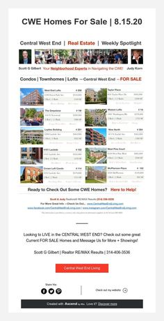 CWE Homes For Sale | 8.15.20 St Louis, The Neighbourhood, Homes, The Neighborhood, Houses, Home, Computer Case