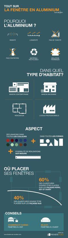 Nouvelle création de Première Place : Infographie-novafen