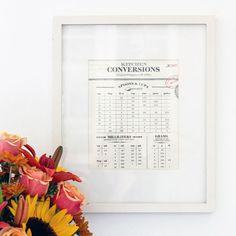 Charming Kitchen Conversion Chart