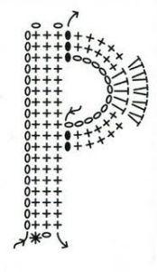 MONOGRAMA DE CROCHÊ