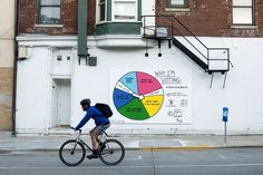 "Interactive ""voting reason"" wheel in Madison, WI"