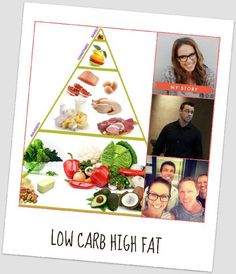 LOW CARB HIGH FAT inspired...Write up about the Low Carb Downunder talk by our friends at SnackPack http://www.snackpack.co.nz/blogs/news/12432609-low-carb-high-fat-inspired