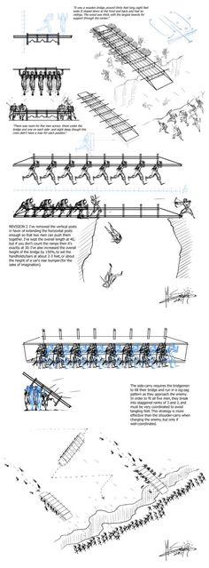 #StormlightArchive The Way of Kings: Bridge Run Explanations / by Inkthinker