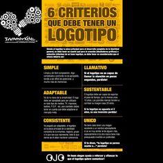 6 criterios que debe tener un buen #logotipo #infografia #infographic Web Design, Graphic Design Tips, Tool Design, Site Design, Marketing Digital, Business Marketing, Marketing And Advertising, Cv Photoshop, Graphic Studio