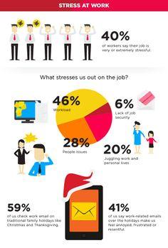 stress management at work