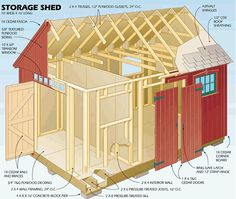 Instructions and plans to make sheds