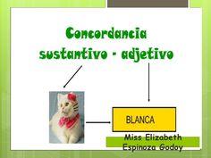 Concordancia sustantivo adjetivo Spanish Class, Google, Ideas, Writing Process, Nouns And Adjectives, Speech Therapy, Speech And Language, Spanish Classroom, Activities