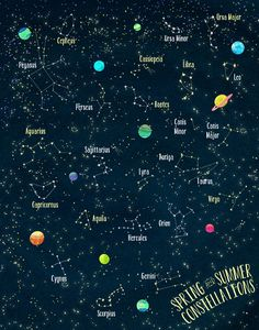 Summer Constellation Map painting this in my room                              …