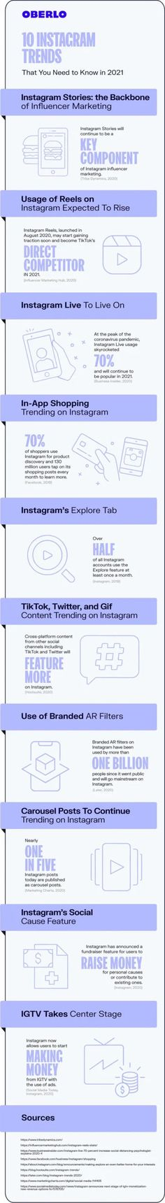 Instagram: Diese 10 Trends erwarten dich 2021   OnlineMarketing.de Key Instagram, Find Instagram, Facebook Instagram, Social Media Trends, Social Media Content, Marketing Approach, Media Marketing, Digital Marketing, Marketing Strategies