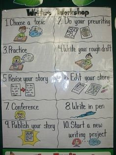 Writers workshop Chart by jannie