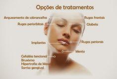 ODONTOLOGIA ORO FACIAL . Toxina Botulínica e Preenchimento Facial