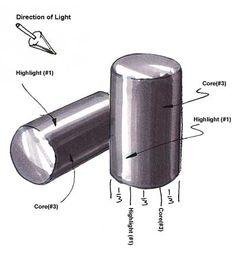 shading a cylinder