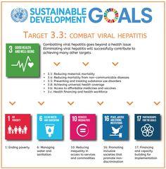 Substainable development goals: Combat #Viral #hepatitis #HepC