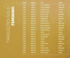 traduções gold feminino colônia - hinode