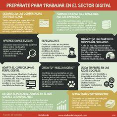 Prepárate para trabajar en el Sector Digital
