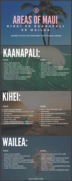 Where to stay in Maui Hawaii - Kaanapali vs Kihei? maui hawaii vacation ideas<br> Kaanapali or Kihei? Deciding where to stay on Maui can be overwhelming, but this guide should help narrow it down based on what you're look. Oahu, Hawaii Maui, Mahalo Hawaii, Kaanapali Maui, Maui Beach, Wailea Beach, Kaanapali Beach Hotel, Wailea Hawaii, Travel