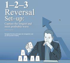 1-2-3 Reveral Setup: Capture the Longest and Most Profitable Wave #singapore #magazine