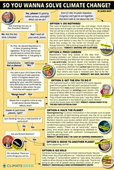 All climate solutions boiled down into a simple step-by-step flowchart. Save Our Earth, Save The Planet, Environmental Education, Environmental Science, Environmental Justice, Horrible Histories, About Climate Change, Earth Science, Life Science