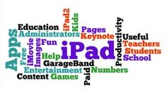 iPads and School Administration, Apps and Teaching Technology, Technology Integration, Educational Technology, Sports Theme Classroom, Classroom Fun, Teacher Images, Curriculum, Homeschool, School Leadership