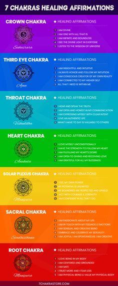 Sacral Chakra Healing, Healing Meditation, Heart Chakra Meditation, Chakra Balancing Meditation, Chakra Mantra, Meditation Music, Chakra Symbols, Chakra Meanings, 7 Chakras