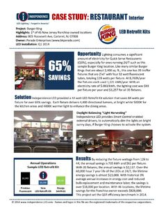 Independence Led Provided A 44 Watt Retrofit Kit Solution For Burger King That Saves 84 Watts Per Fixture Savings Lighting