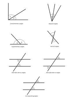 relationships between angles