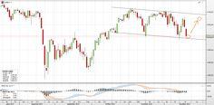 Trading tip:  (2015.12.21)  BUY S&P 500 around 2000.    Target at: 2.070          Stop at: 1.985
