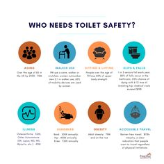 Check this out! Toilet safety products are NOT limited to the senior market. Free2Go Rollator - restoring dignity and independence.