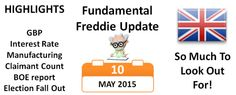 Forex News Calendar – Freddies FREE Update 10-May-15