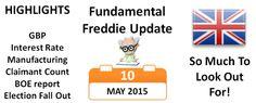 Forex News Calendar – Freddies FREE Update 10-May-15