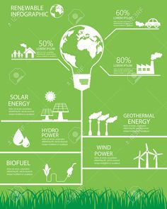 renewable energy background and elements. hydro wind solar biofuel and geothermal power. can be used for industry web design info chart brochure template. Solar Energy Panels, Solar Energy System, Geothermal Energy, Energy Storage, Wind Power, Energy Technology, Renewable Energy, Brochure Template, Textured Background