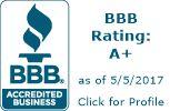 RateGenius BBB Business Review