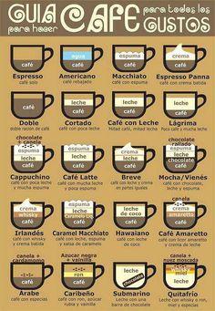 Guía de café