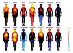 O mapa térmico das emoções.
