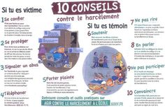 advice against bullying Education Positive, Kids Education, Special Education, Bullying Lessons, Cross Curricular, Cycle 3, Educational Websites, Anti Bullying, Teaching French