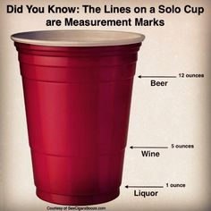 Red Solo Cup - Unknown Facts