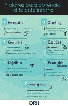 7 claves para potenciar el talento interno #infografia #infographic #rrhh Human Resources, Teamwork, Career Development, Professional Development, Personal Development, Talent Management, Project Management, Corporate Branding, Personal Branding