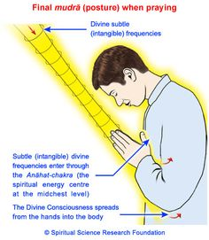 Stage 2 of prayer posture
