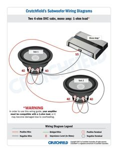 subwoofer wiring diagrams | jdm | car audio installation, custom car audio,  subwoofer box