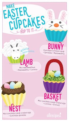 Put smiles on faces at your Easter celebration with these simple ideas using common ingredients.