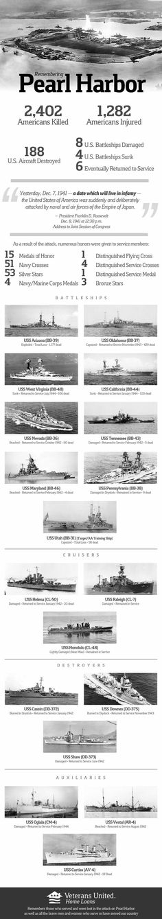Remembering Pearl Harbor: Japanese forces attacked the US naval base in the Hawaiian Islands on December An action that brought America into the Second World War History Facts, World History, World War Ii, History Timeline, Historia Universal, Der Plan, Pearl Harbor Attack, Us Marines, Oahu Hawaii