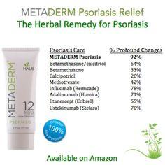 MetaDerm Eczema, Baby Eczema, Psoriasis Relief Free sample from info@hausbio.com #Eczema, #Eczemababy, #rashes, #psoriasis, #Metaderm, #dryskin, #skin