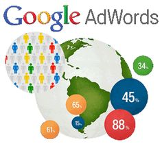 Google Adwords Experts at Slinky Internet Marketing increases the inbound traffic towards your website using effective Adwords campaigning tool namely PPC and target placement advertising. We create innovative keywords that are likely searched by your potential customers to find your business. This method not only improves your reputation but also increases your business profit. For more details visit: http://www.slinkyinternetmarketing.com.au