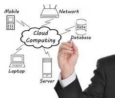 In today's world growing popularity of Cloud Computing in small & large enterprises. https://stratusly.com/